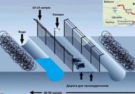 Україна відгородиться від агресивної Росії, яка постачає зброю й терористів, стіною