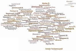"""Вийшов черговий відеоролік проекту """"Слово, що єднає Україну"""""""