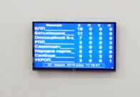 Депутати прийняли бюджет Житомирської області на 2017 рік